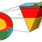 Какое значение для человека имеет литосфера